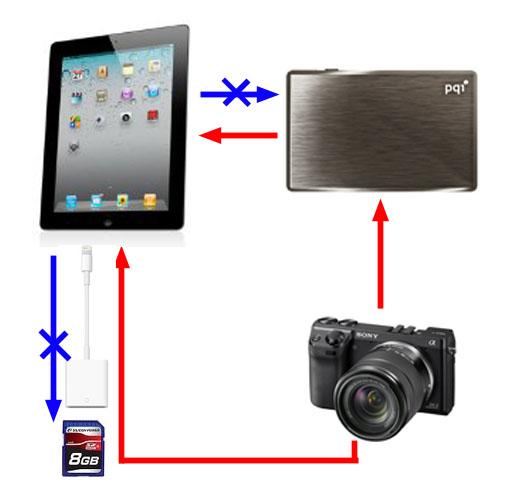 iPadCfg.jpg